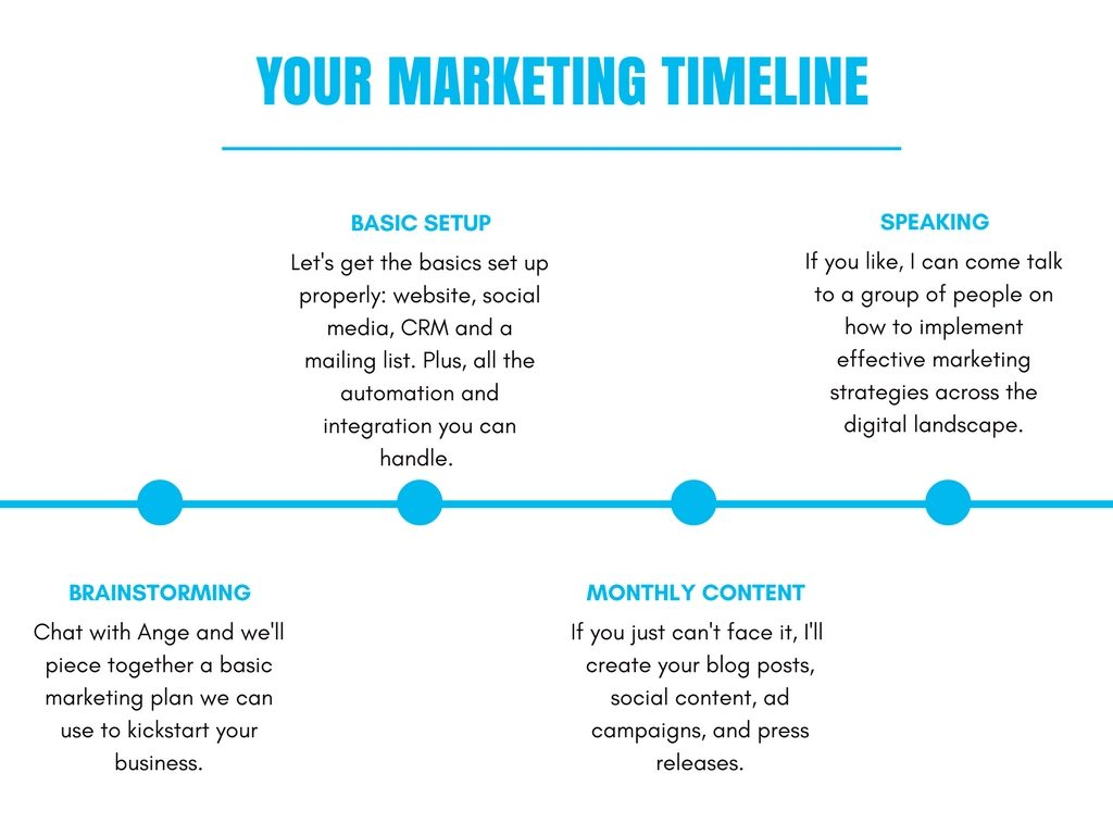 How To Do Their Own Marketing But If You Would Like Me Just Get Your Strategy Underway For Ive Put Together The Following Packages